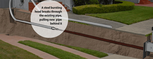 San Rafael Pipe Bursting San Rafael Plumbers Peter